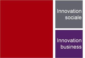 Synesens, une innovation sociale et business
